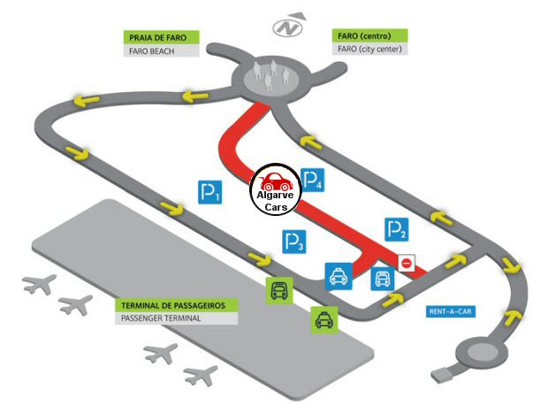 AlgarveCars Car Hire location at Faro airport car park